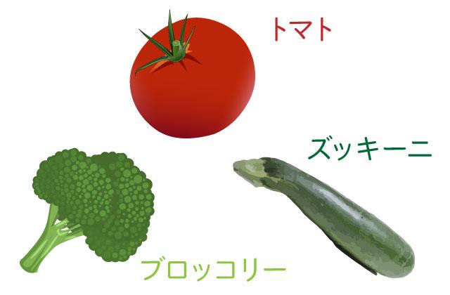 トマト ブロッコリー ズッキーニ